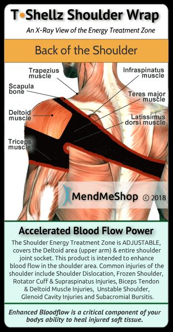 blood circulation shoulder tshellz